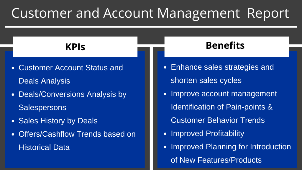 A table listing of KPIs and benefits that a customer and account management report in Kylas Sales CRM software provides