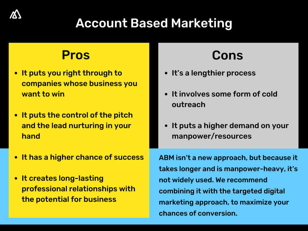 Account based marketing pros and cons