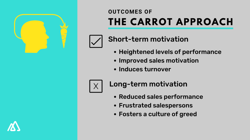Outcomes of the 'Carrot' approach in the short and the long term