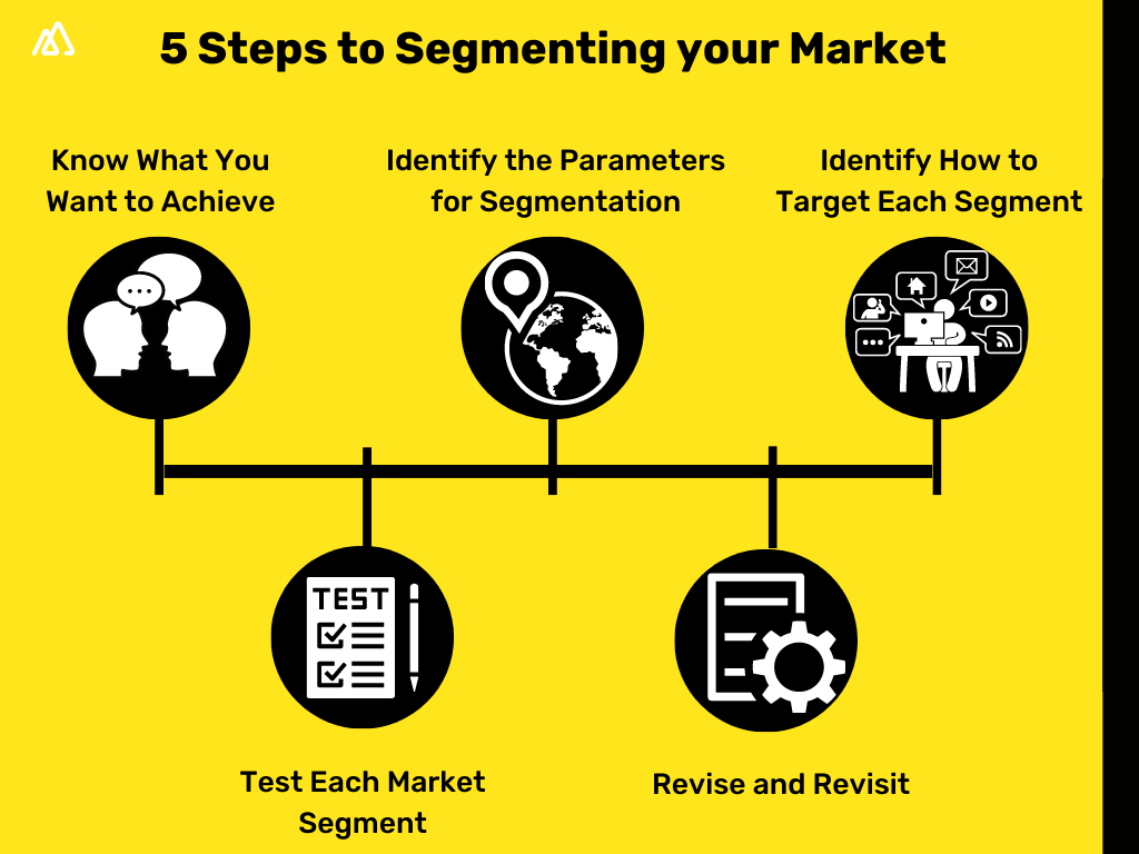 5 Steps to Segmenting your Market
