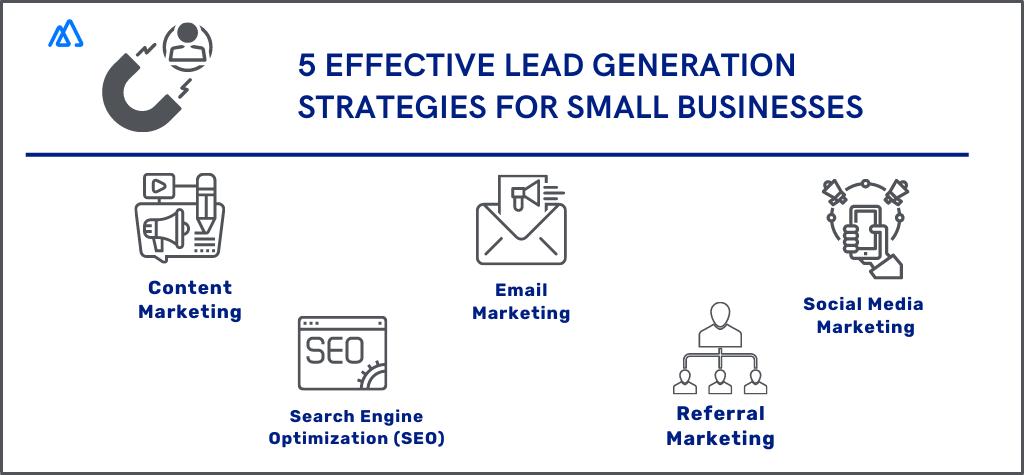 chart showing 5 lead gen strategies