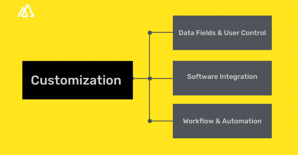 Flow map for customizability