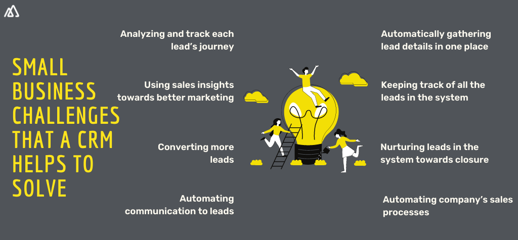 Infographic showing the list of challenges a CRM can help a small business with