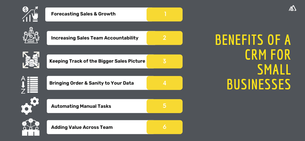 Infographic showing benefits of CRM for sales that can help in small business growth.