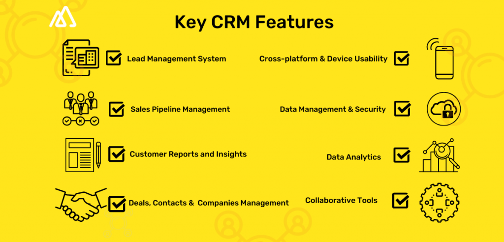 Infographic that explains the key features of a CRM