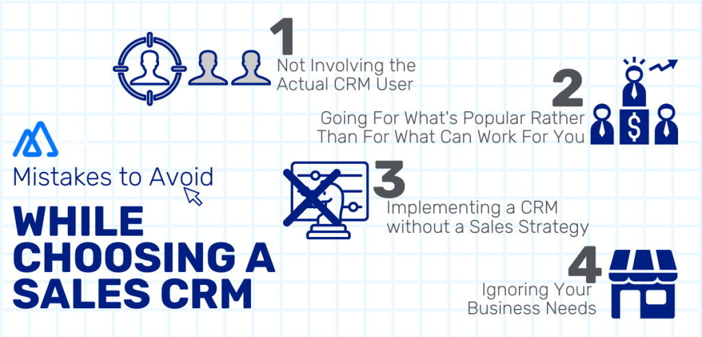 Infographic showing 4 mistakes to avoid while choosing a CRM
