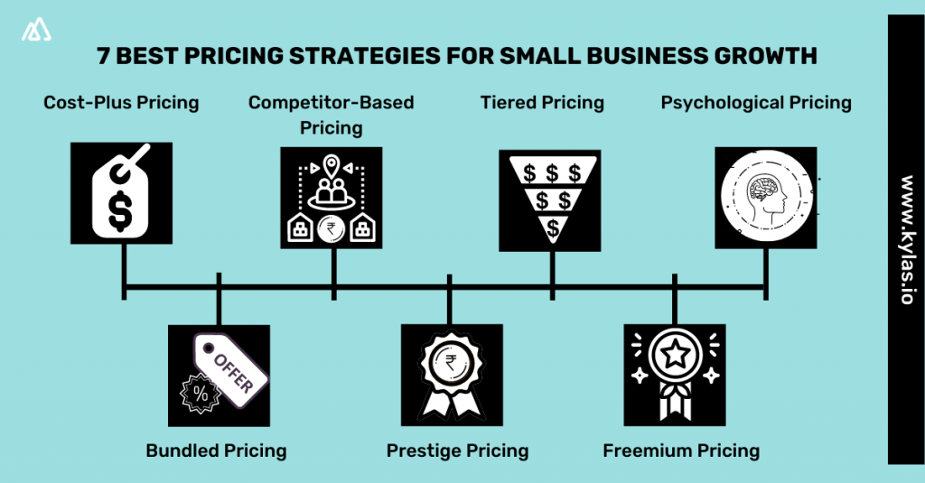 pricing strategy images (infographic)