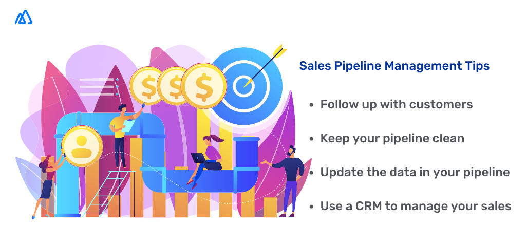 A sales pipeline picture with the top sales pipeline management tips written