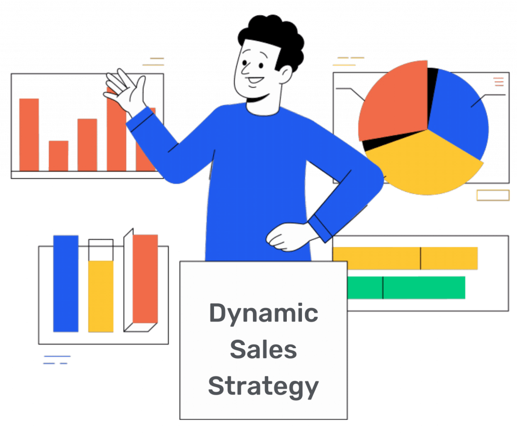 Dynamic Sales Strategy: equipping the sales team with the data, insights, and knowledge they need to be able to leverage their art of selling to its best.