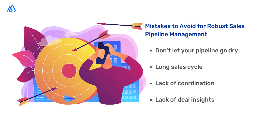 Infographic explaining mistakes to avoid when managing a sales pipeline