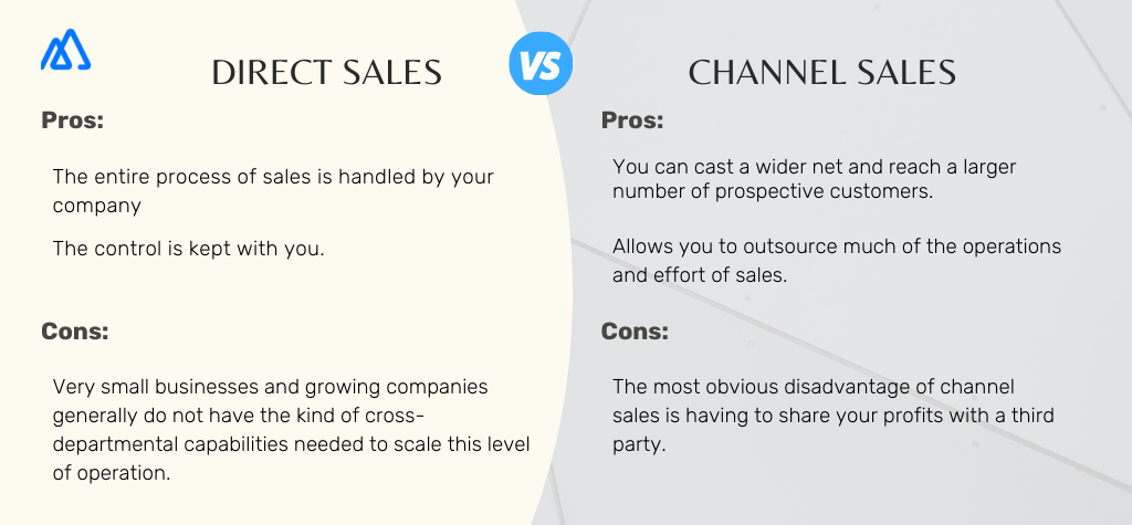 Infographic showing Channel Sales Vs Direct Sales with pros and cons of each.