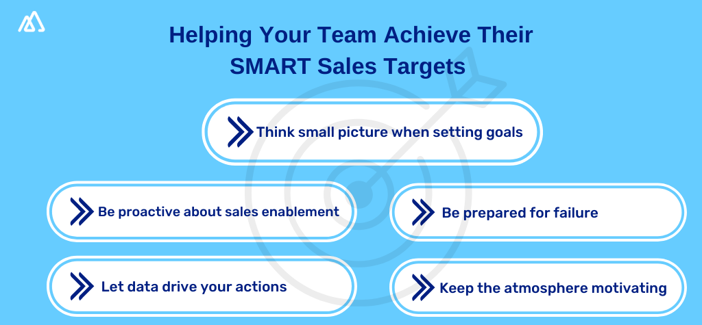Infographic stating 5 ways in which you can help your team achieve Sales Targets