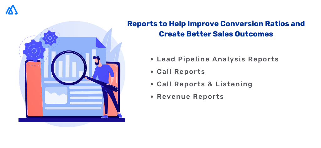 Infographic explaining how reports as CRM data can help improve conversion ratios and create better sales outcomes