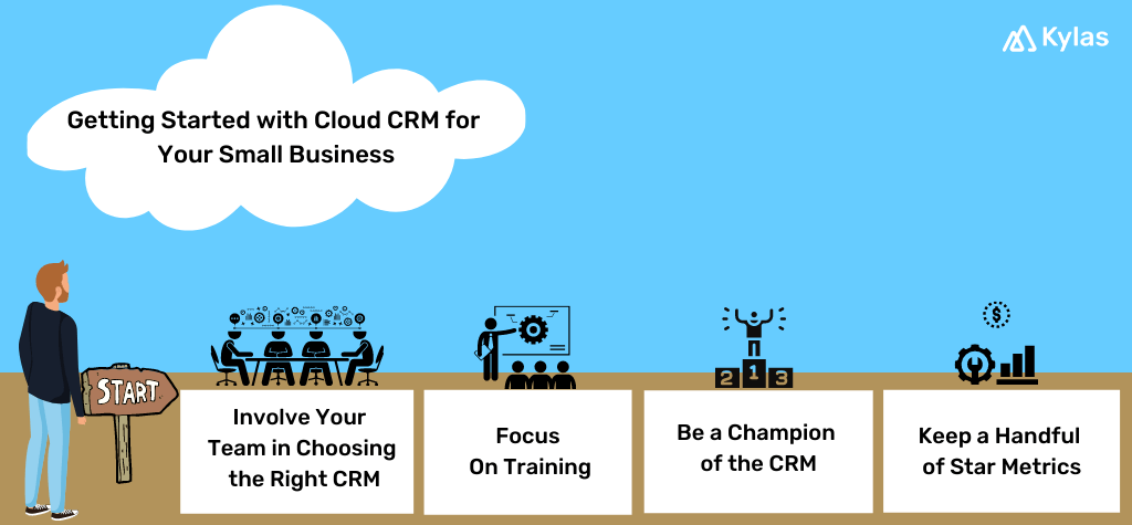 Infographic explaining how to get started with a cloud CRM for your small business