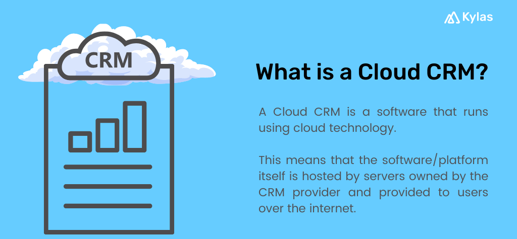 Infographic explaining the meaning of Cloud CRM