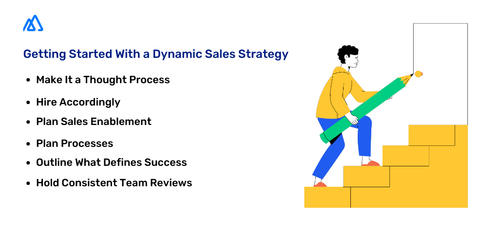 Infographic explaining how to get started with a dynamic sales strategy
