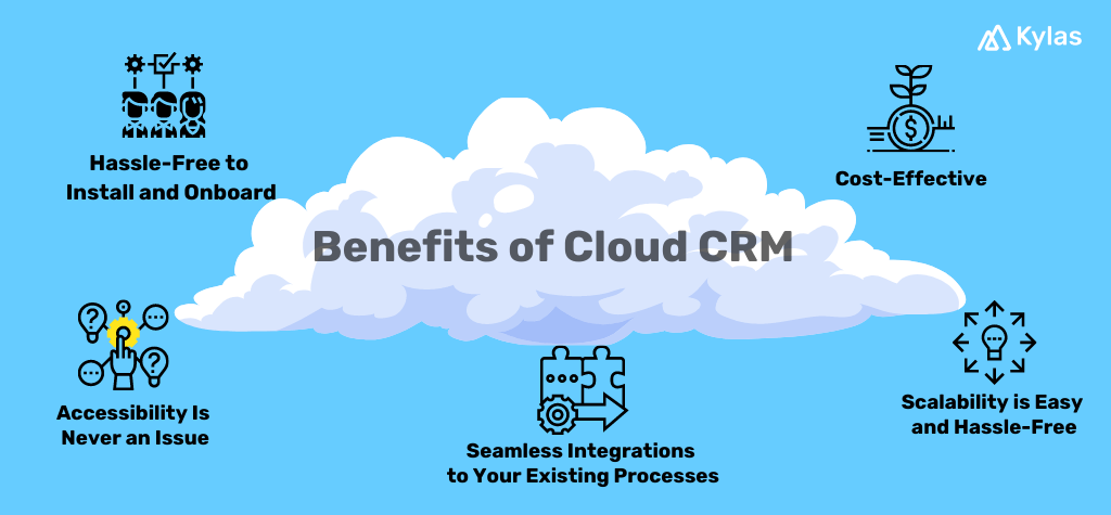 Infographics explaining the 5 top benefits of a cloud CRM.